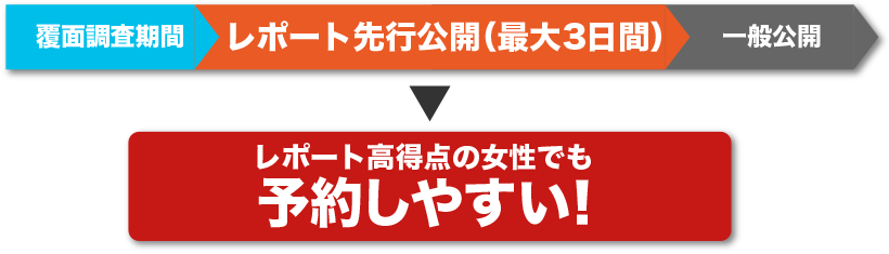 kaku-butsu(カクブツ) 風俗の体験レポート